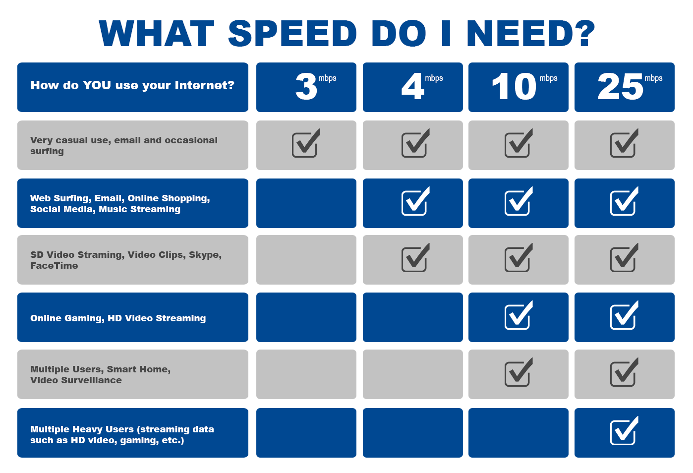 broadbandspeed